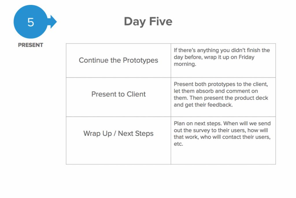 Design Sprint Activities - Day 5